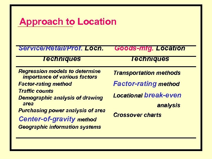 Approach to Location Service/Retail/Prof. Locn. Techniques Goods-mfg. Location Techniques Regression models to determine importance
