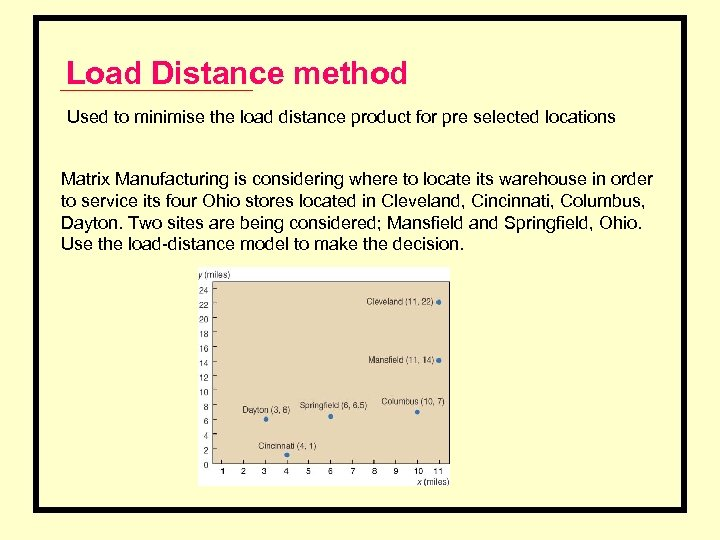 Load Distance method Used to minimise the load distance product for pre selected locations
