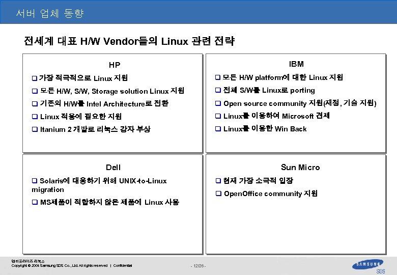 서버 업체 동향 1. 주요 Vendor 전략 전세계 대표 H/W Vendor들의 Linux 관련 전략