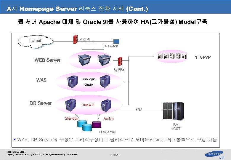 A사 Homepage Server 리눅스 전환 사례 (Cont. ) III. 관계사 분석 사례 웹 서버