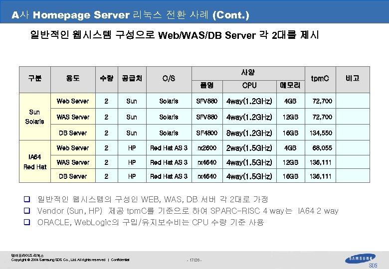 A사 Homepage Server 리눅스 전환 사례 (Cont. ) III. 관계사 분석 사례 일반적인 웹시스템