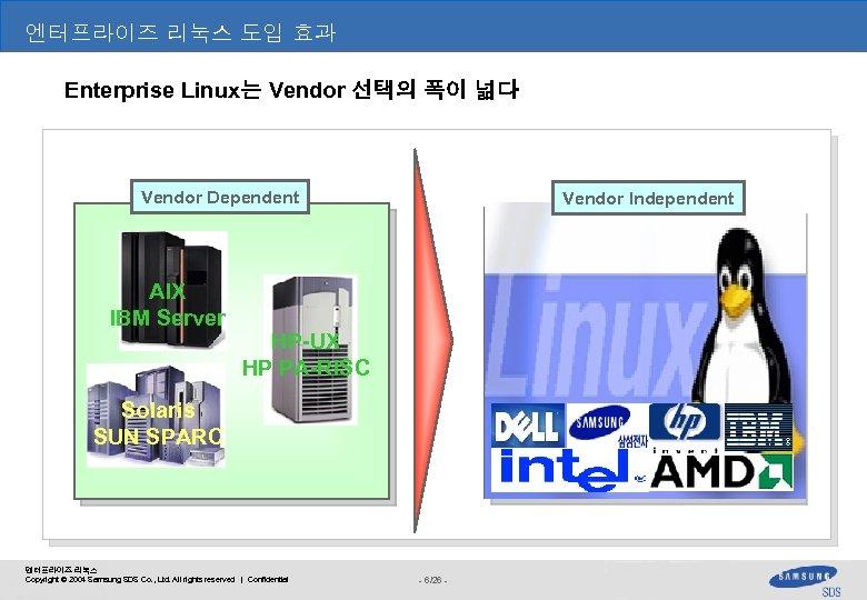 엔터프라이즈 리눅스 도입 효과 Enterprise Linux는 Vendor 선택의 폭이 넒다 Vendor Dependent AIX IBM