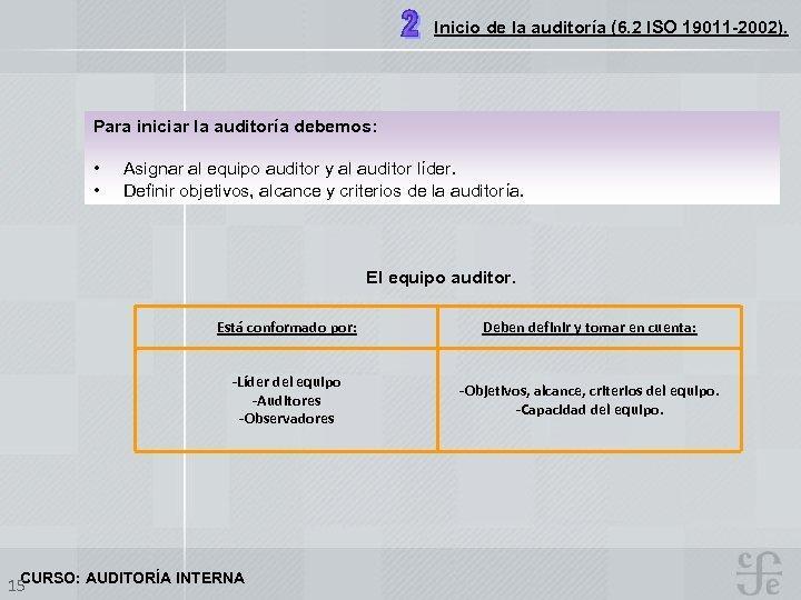 Inicio de la auditoría (6. 2 ISO 19011 -2002). Para iniciar la auditoría debemos: