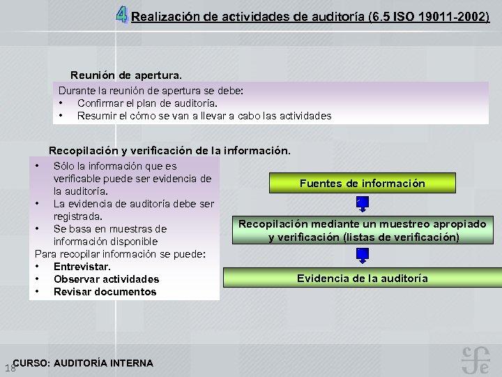 Realización de actividades de auditoría (6. 5 ISO 19011 -2002) Reunión de apertura. Durante