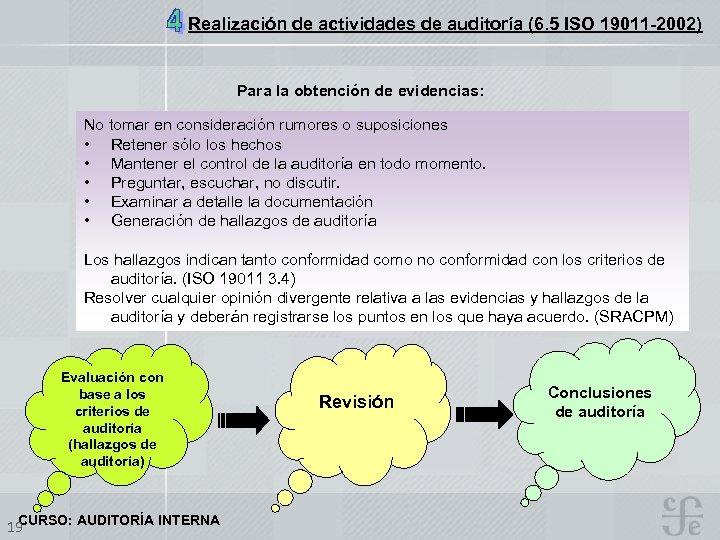 Realización de actividades de auditoría (6. 5 ISO 19011 -2002) Para la obtención de