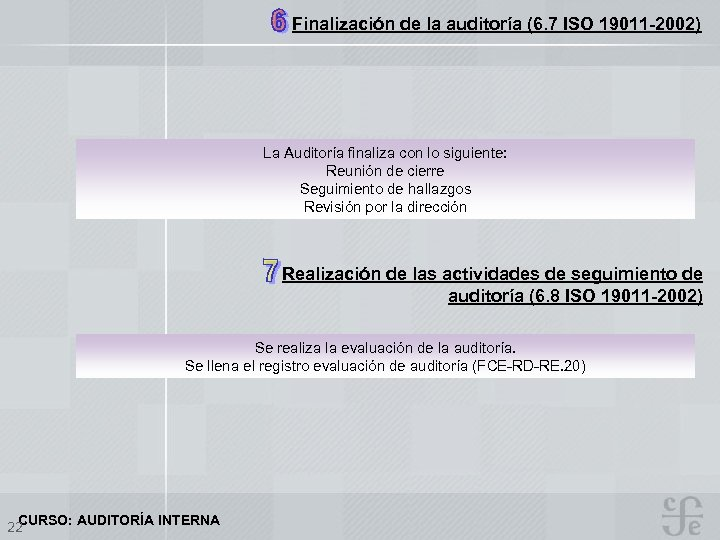 Finalización de la auditoría (6. 7 ISO 19011 -2002) La Auditoría finaliza con lo