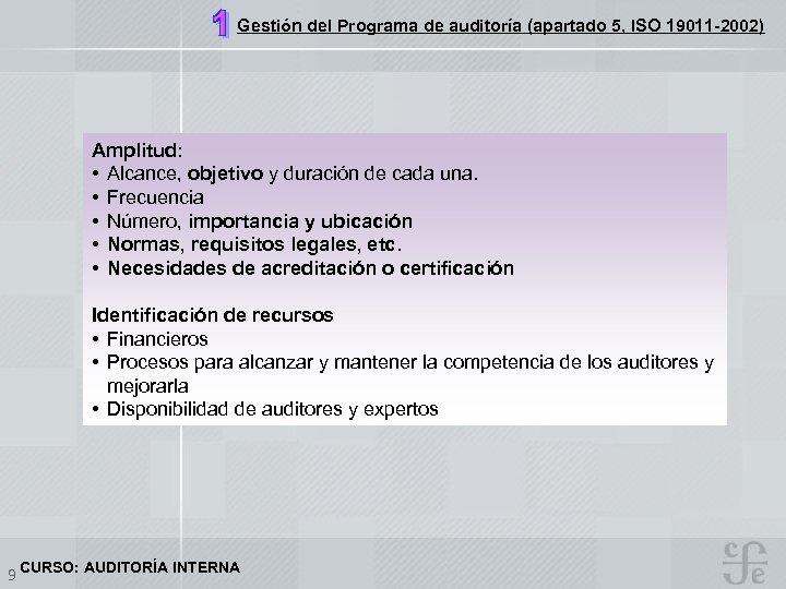Gestión del Programa de auditoría (apartado 5, ISO 19011 -2002) Amplitud: Establecimiento del programa