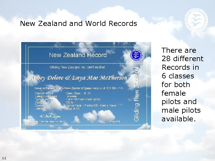 New Zealand World Records There are 28 different Records in 6 classes for both