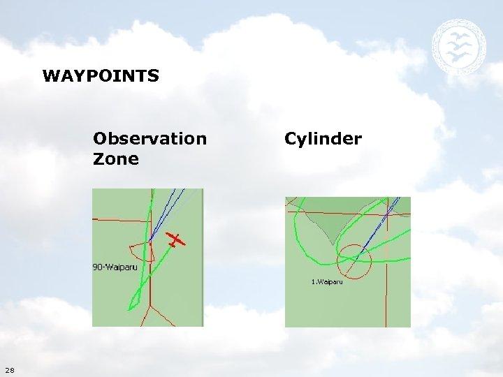 WAYPOINTS Observation Zone 28 Cylinder
