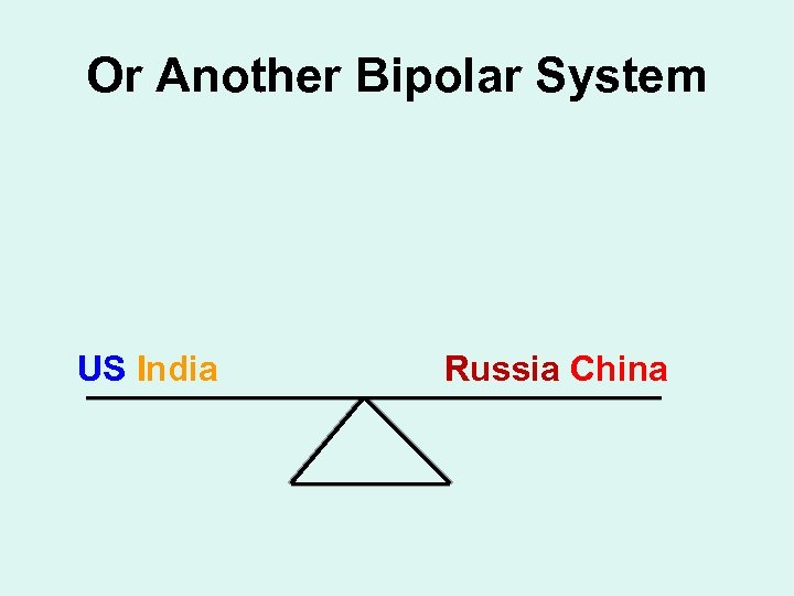 Or Another Bipolar System US India Russia China