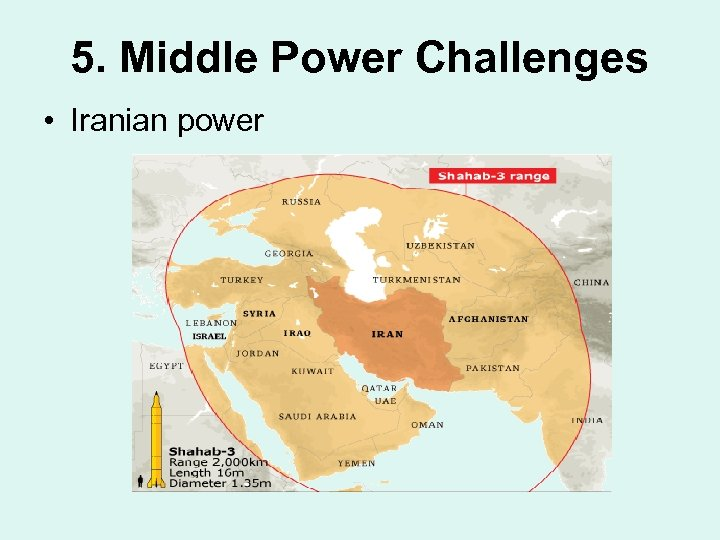 5. Middle Power Challenges • Iranian power