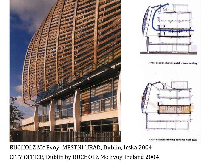 BUCHOLZ Mc Evoy: MESTNI URAD, Dublin, Irska 2004 CITY OFFICE, Dublin by BUCHOLZ Mc