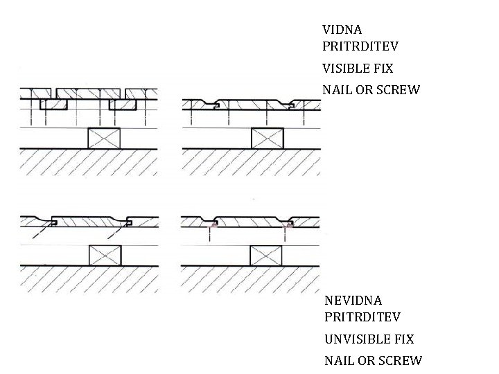 VIDNA PRITRDITEV VISIBLE FIX NAIL OR SCREW NEVIDNA PRITRDITEV UNVISIBLE FIX NAIL OR SCREW