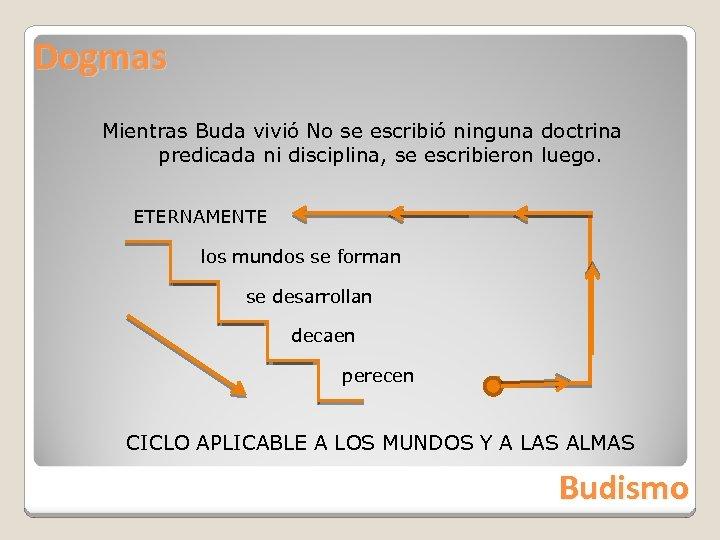 Dogmas Mientras Buda vivió No se escribió ninguna doctrina predicada ni disciplina, se escribieron