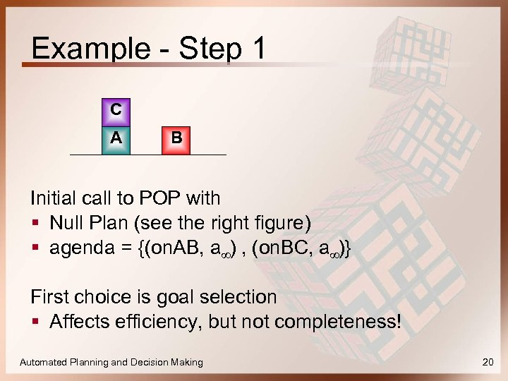 Example - Step 1 C A B Initial call to POP with § Null