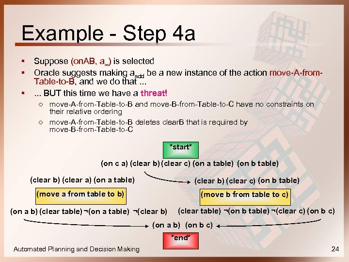 Example - Step 4 a § § § Suppose (on. AB, a∞) is selected