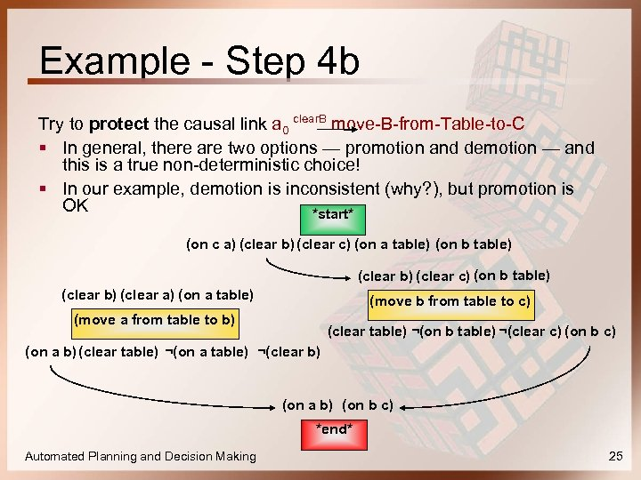 Example - Step 4 b Try to protect the causal link a 0 clear.