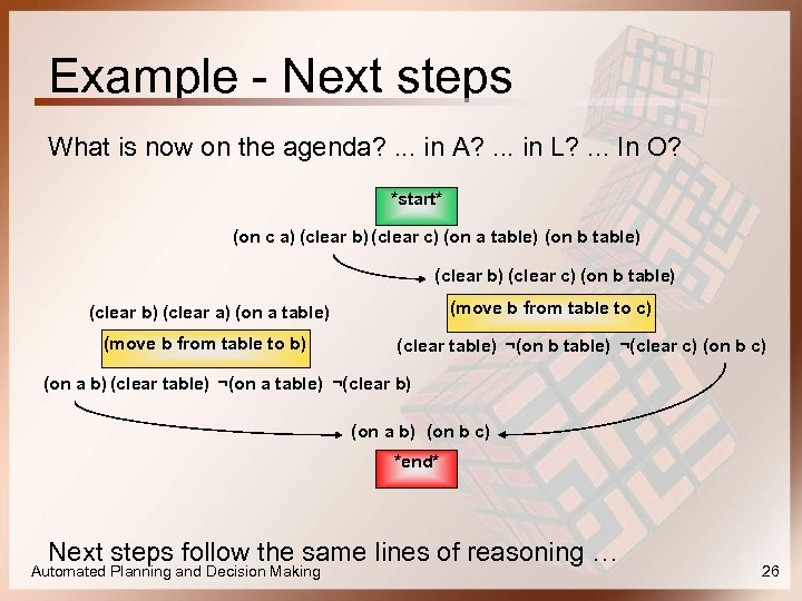 Example - Next steps What is now on the agenda? . . . in