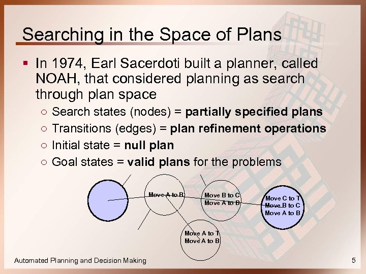 Searching in the Space of Plans § In 1974, Earl Sacerdoti built a planner,
