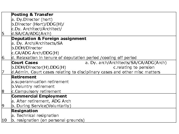 List of activities captured 5 6 7 8 9 10 Posting & Transfer a.
