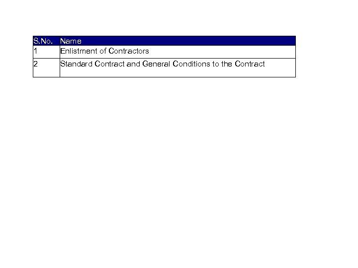 List of activities captured S. No. Name 1 Enlistment of Contractors 2 Standard Contract