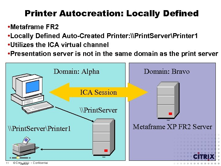 Printer Autocreation: Locally Defined • Metaframe FR 2 • Locally Defined Auto-Created Printer: \Print.