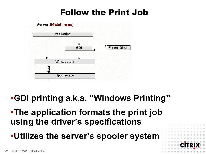 "Follow the Print Job • GDI printing a. k. a. ""Windows Printing"" • The"
