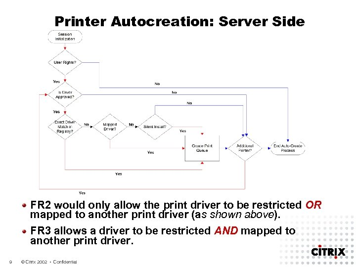 Printer Autocreation: Server Side FR 2 would only allow the print driver to be