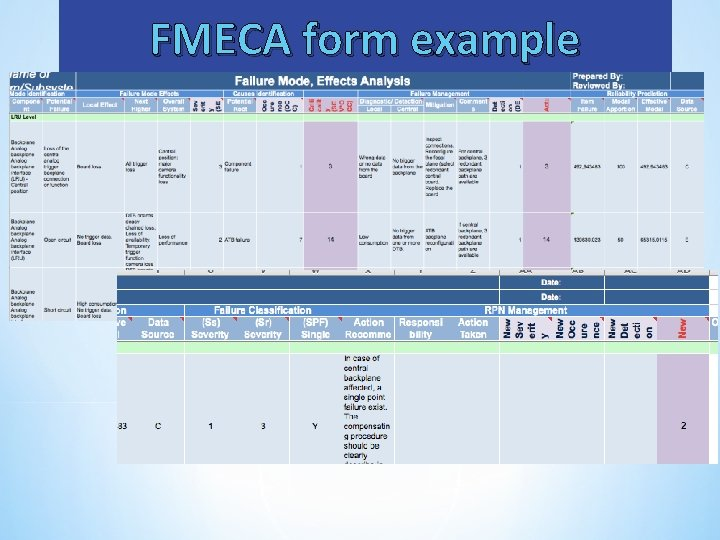 FMECA form example