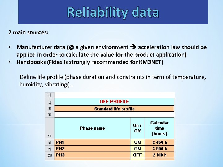 Reliability data 2 main sources: • Manufacturer data (@ a given environment acceleration law