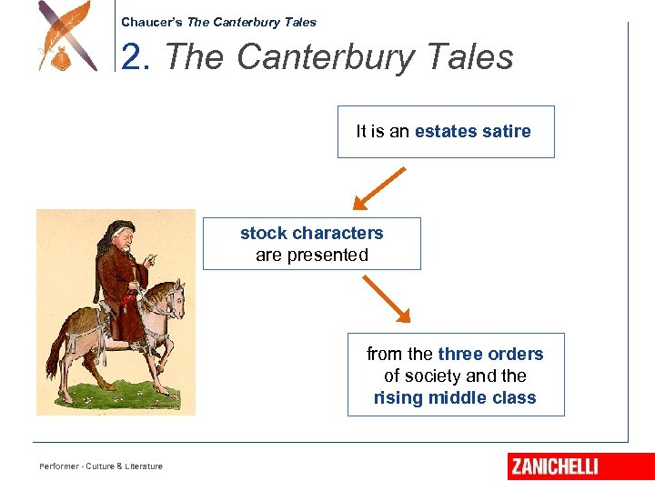 Chaucer's The Canterbury Tales 2. The Canterbury Tales It is an estates satire stock