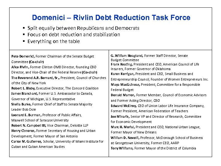 Domenici – Rivlin Debt Reduction Task Force § Split equally between Republicans and Democrats