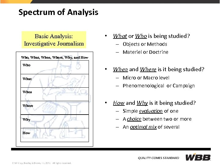 Spectrum of Analysis Basic Analysis: Investigative Journalism • What or Who is being studied?