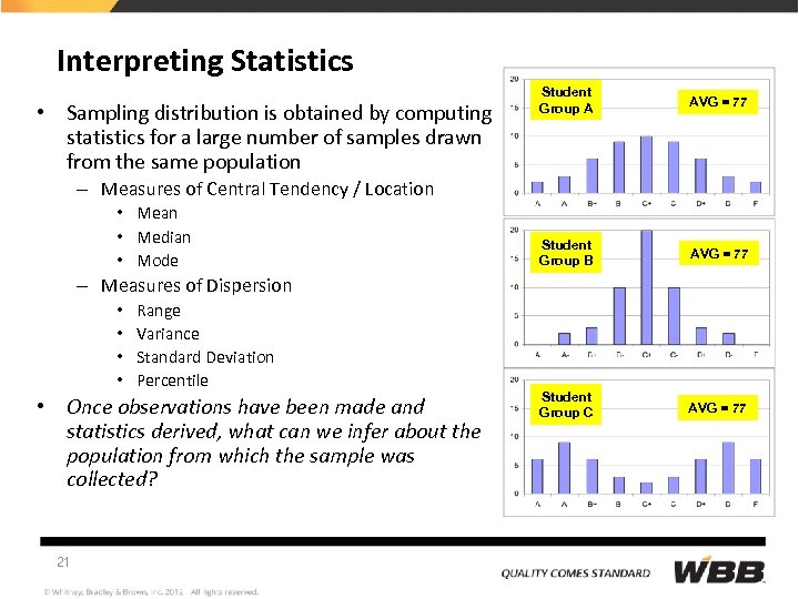 Interpreting Statistics • Sampling distribution is obtained by computing statistics for a large number