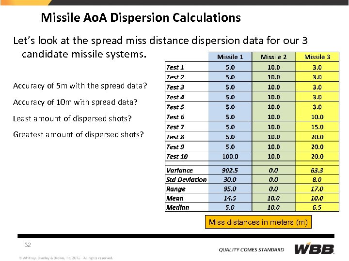 Missile Ao. A Dispersion Calculations Let's look at the spread miss distance dispersion data