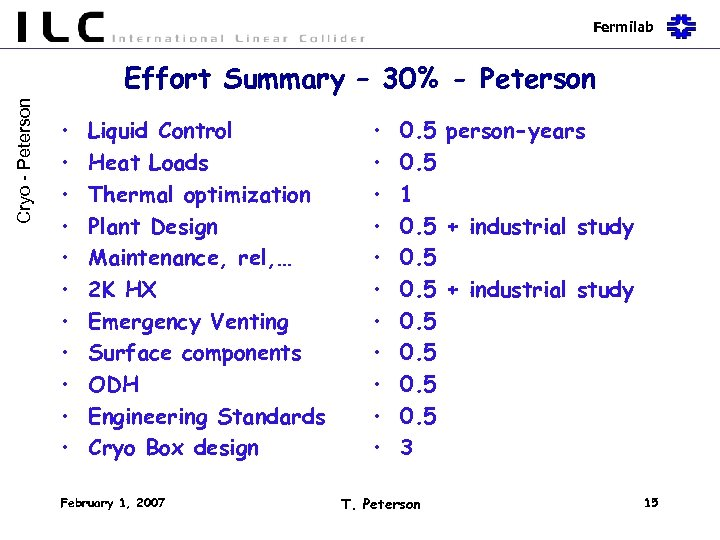Fermilab Cryo - Peterson Effort Summary – 30% - Peterson • • • Liquid