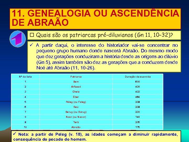 11. GENEALOGIA OU ASCENDÊNCIA DE ABRAÃO Quais são os patriarcas pré-diluvianos (Gn 11, 10
