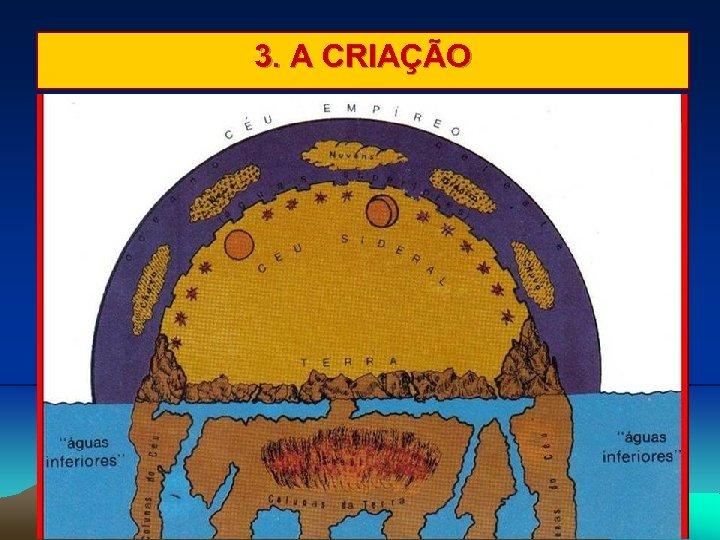 3. A CRIAÇÃO