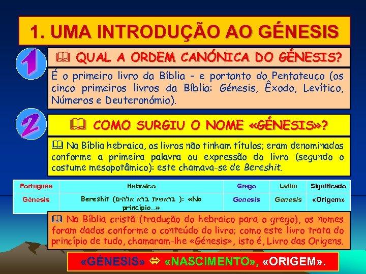 1. UMA INTRODUÇÃO AO GÉNESIS & QUAL A ORDEM CANÓNICA DO GÉNESIS? É o