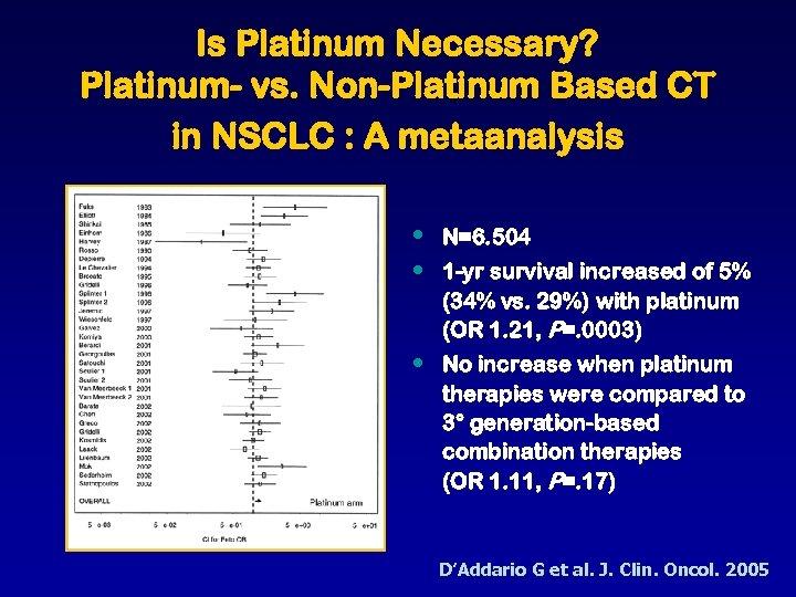 Is Platinum Necessary? Platinum- vs. Non-Platinum Based CT in NSCLC : A metaanalysis •