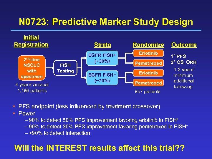 N 0723: Predictive Marker Study Design Initial Registration 2 nd-line NSCLC with specimen 4
