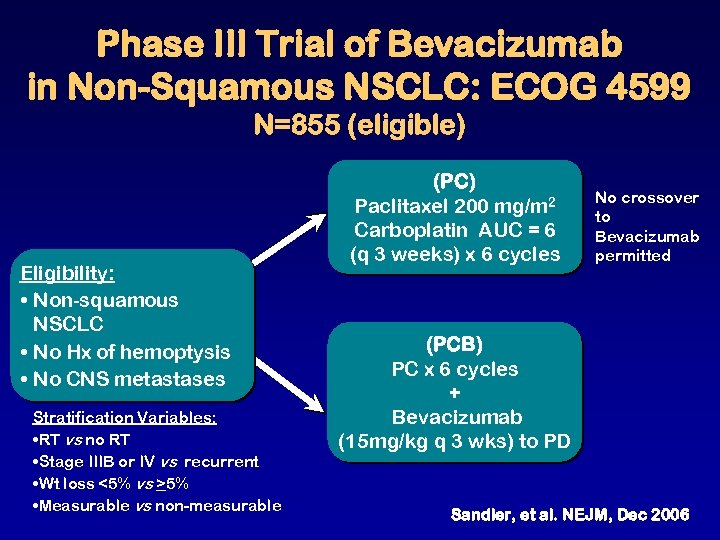 Phase III Trial of Bevacizumab in Non-Squamous NSCLC: ECOG 4599 N=855 (eligible) Eligibility: •