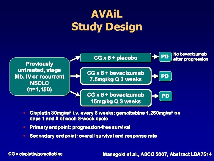 AVAi. L Study Design Previously untreated, stage IIIb, IV or recurrent NSCLC (n=1, 150)