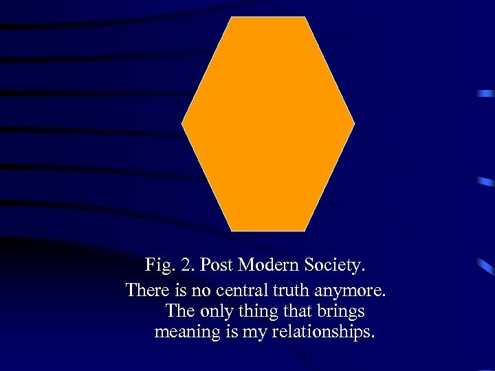 Fig. 2. Post Modern Society. There is no central truth anymore. The only thing