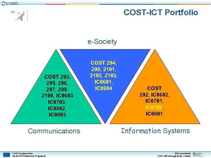COST-ICT Portfolio ICT e-Society COST 293, 295, 296, 297, 299, 2100, IC 0603 IC