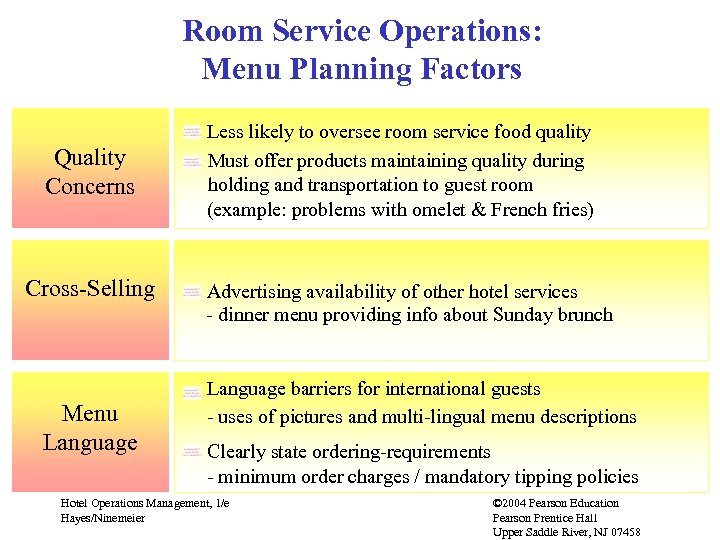 Room Service Operations: Menu Planning Factors Quality Concerns Cross-Selling Menu Language Less likely to