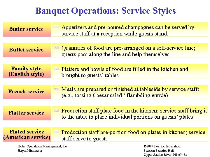 Banquet Operations: Service Styles Butler service Appetizers and pre-poured champagnes can be served by
