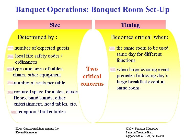 Banquet Operations: Banquet Room Set-Up Size Timing Determined by : Becomes critical when: the