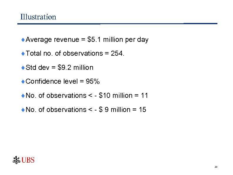 Illustration ¨Average revenue = $5. 1 million per day ¨Total no. of observations =