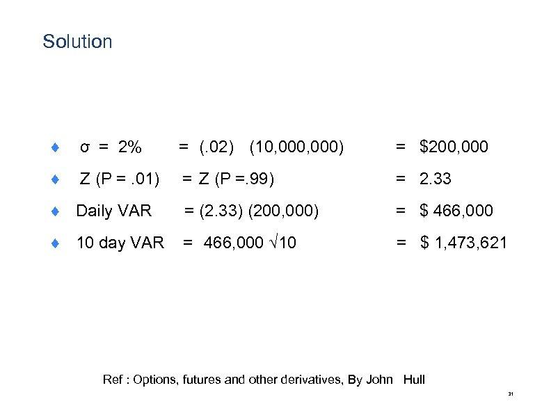 Solution ¨ σ = 2% = (. 02) (10, 000) = $200, 000 ¨